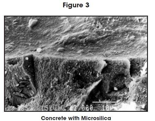 Concrete with Microsilica
