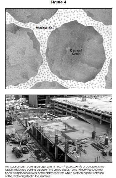microsilica used in concrete