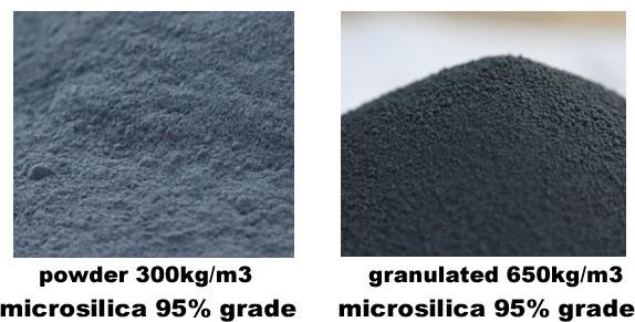 microsilica.